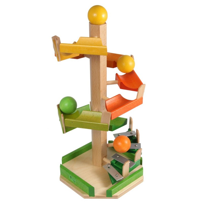 Treppen-Kugelturm